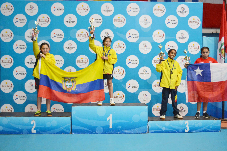 0e00e7da1 Angelica Arellano – Tenis De Mesa Ecuador